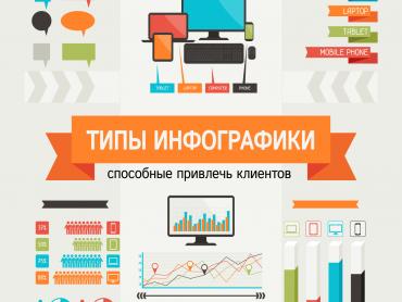 3 типа инфографики, способной привлечь клиентов.